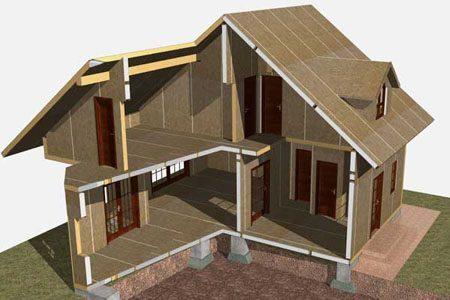 Строительство зданий на основе стеновых SIP панелей в Миассе